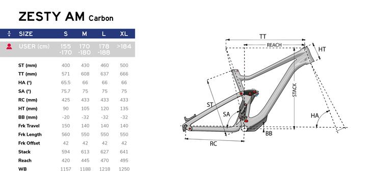LAPIERRE_Zesty_AM_Carbon_Modelle_2021_Rahmengeometrie