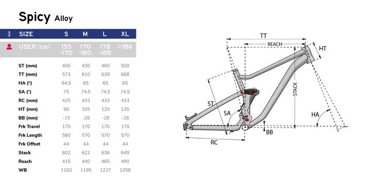 LAPIERRE-Spicy-Aluminium-Rahmengeometrie-Modelle-2021