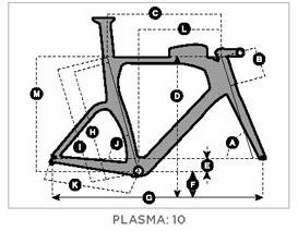 SCOTT Plasma 10 Grafik Rahmengeometrie 2019