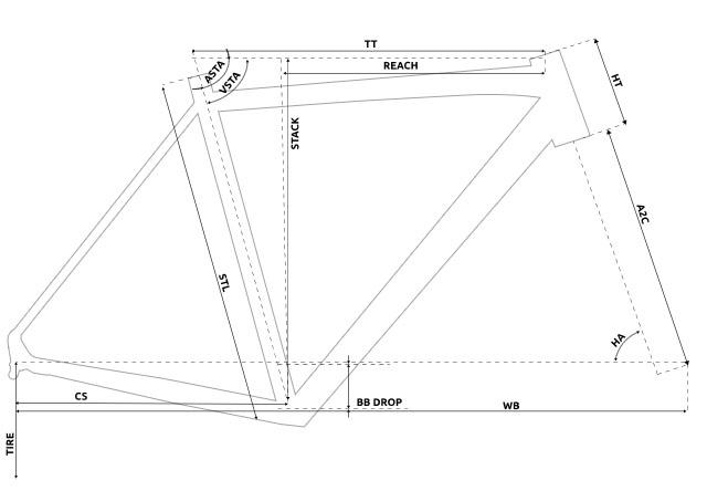 BIONICON BOGAN Gravelbike Rahmengeometrie 2020 Grafik