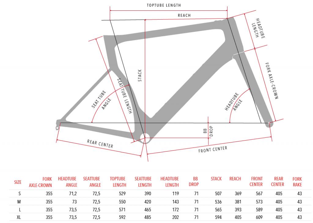 3T Strada Rahmengeometrien