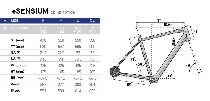 LAPIERRE_eSensium_Rahmengeometrien_Modelle_2021
