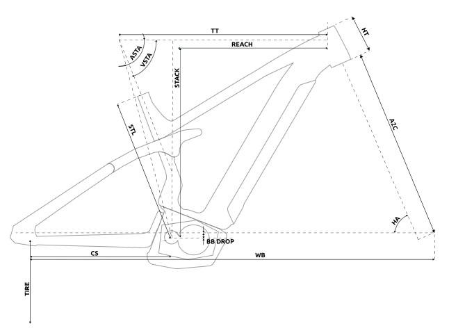 BIONICON WYATT Bosch E-Fully Rahmengeometrie 2020 Grafik
