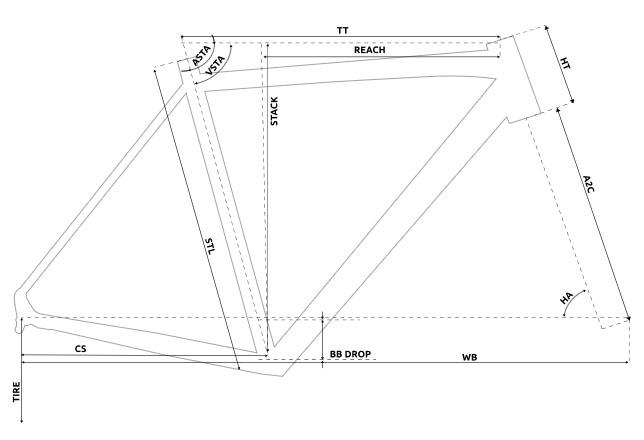 BIONICON CODY Trail MTB Hardtail Rahmengeometrie 2020 Grafik
