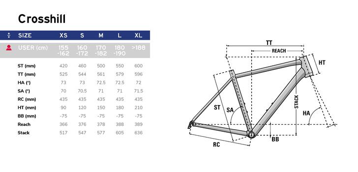 LAPIERRE_Crosshill_5-0_Gravelbike_Modell_2021_Rahmengeometrie