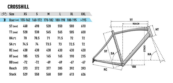 Lapierre Crosshill Rahmengeometrie 2019