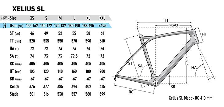Lapierre Xelius Sl Rahmengeometrien 2019