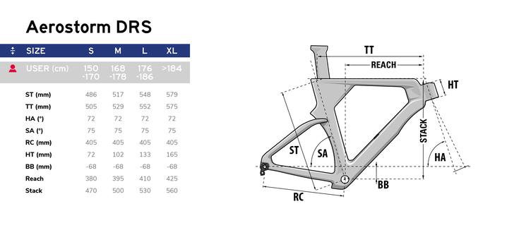 LAPIERRE-Aerostorm-DRS-2021_Rahmengeometrie