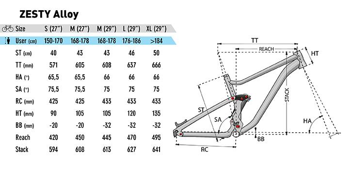 Lapierre Zesty Alloy Rahmengeometrien