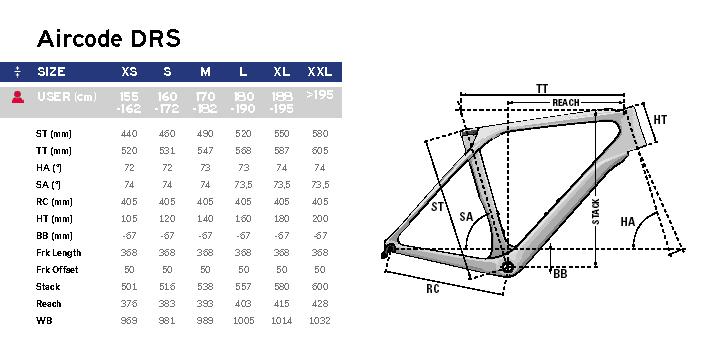 LAPIERRE_Aircode-DRS-2021_Rahmengeometrie