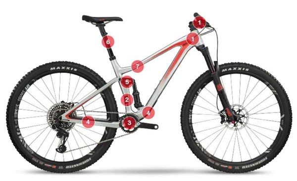 Die Technik beim Trailfully BMC Speedfox 01