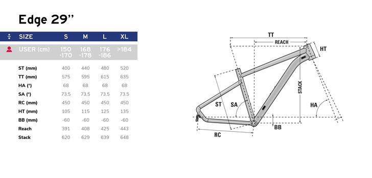 LAPIERRE-Edge-29-Zoll_Rahmengeometrie_Modelle_2021
