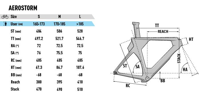 Lapierre Zeitfahrrad Aerostorm DRS Rahmengeometrien