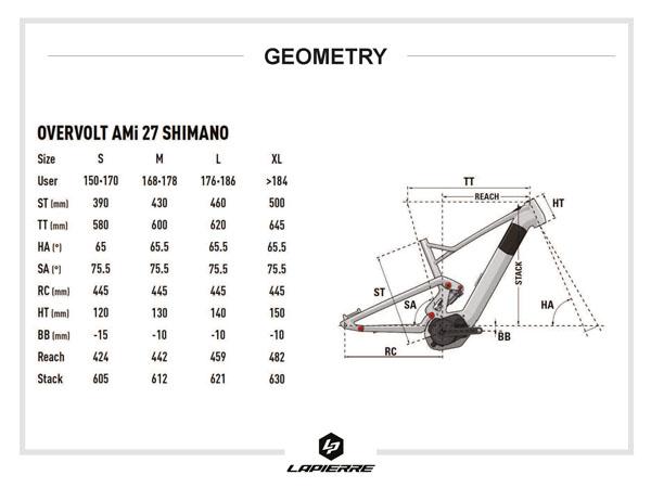 Lapierre_Overvolt_AMi_Shimano_Rahmengeometrie_650B