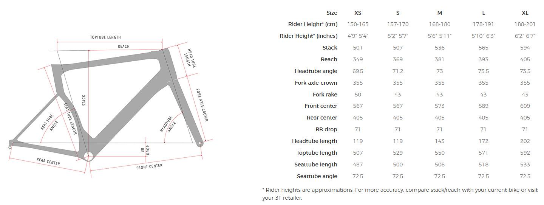 3T Strada Due Rahmengeometrien Modelle 2020