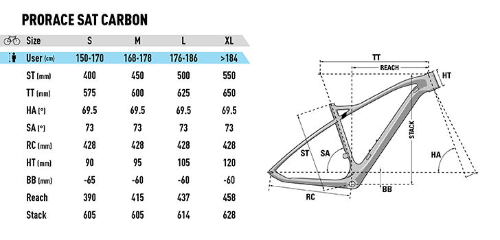 LAPIERRE Pro Race Carbon MTB Rahmengeometrien 2019