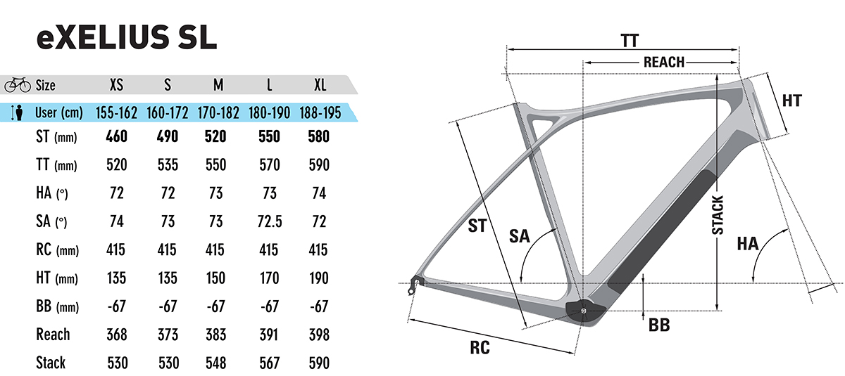 Rahmengeometrie Lapierre e-Xelius Modell 2019