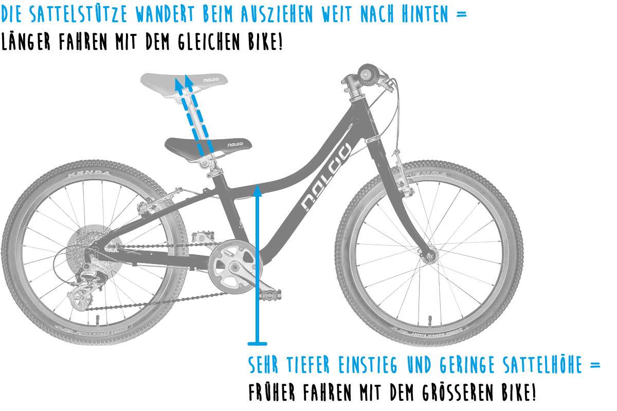 Naloo_Chameleon_Kinderfahrrad_20_Adaptive_Frame_Design