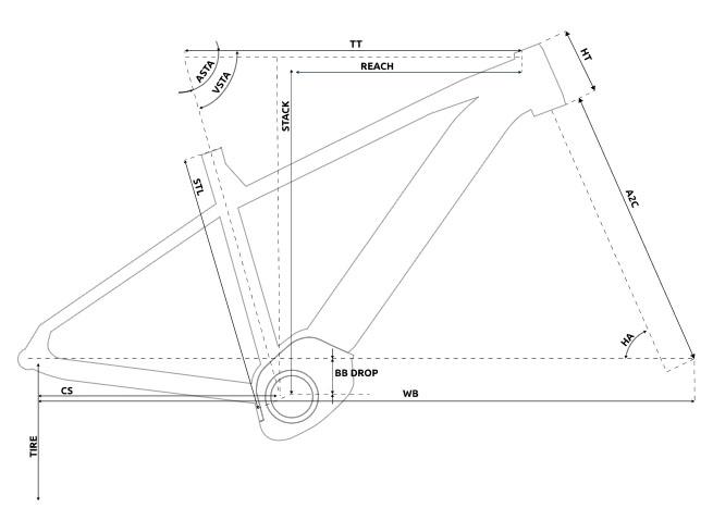 BIONICON_EARP_E-MTB_Rahmengeometrie_2020_Grafik