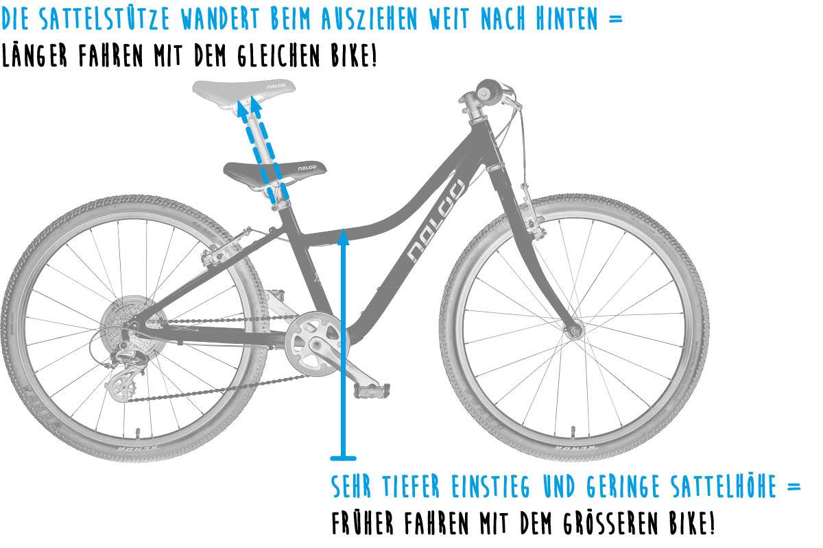 Naloo_Chameleon_Kinderfahrrad_24_Adaptive_Frame_Design
