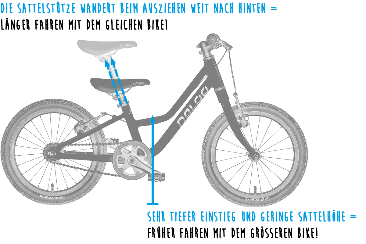 Naloo_Kinderfahrrad_Adaptive_Frame_Design
