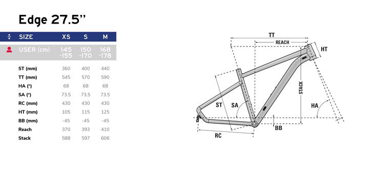 LAPIERRE-Edge-27-5-Zoll_Rahmengeometrie_Modelle_2021
